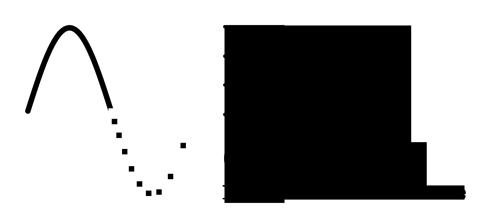 Estetica del codice